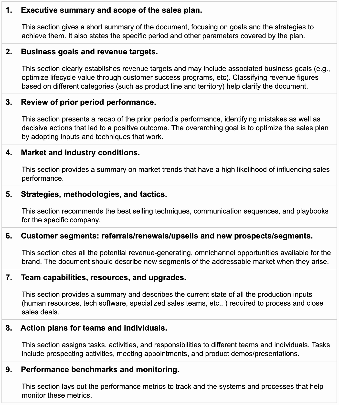 Strategic Sales Plan Template Elegant Create A Sales Plan that Actually Works Tips Template