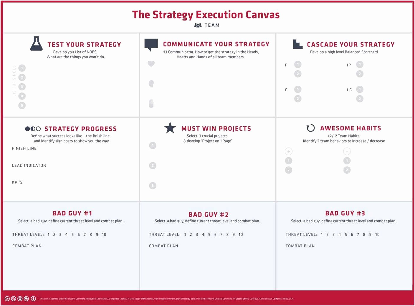 Strategy Plan Template Word Awesome Implementation Plan Template Easy to Use Steps & Example
