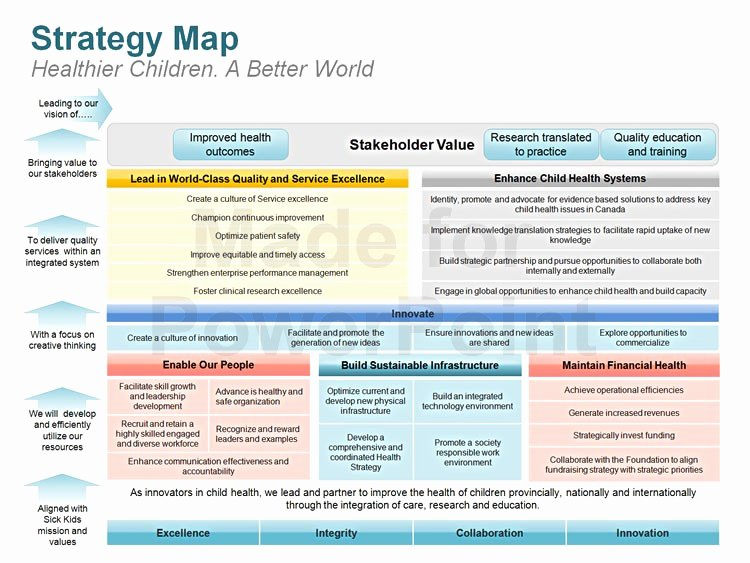Strategy Plan Template Word Luxury 10 Website Strategy Plan Examples Pdf Word