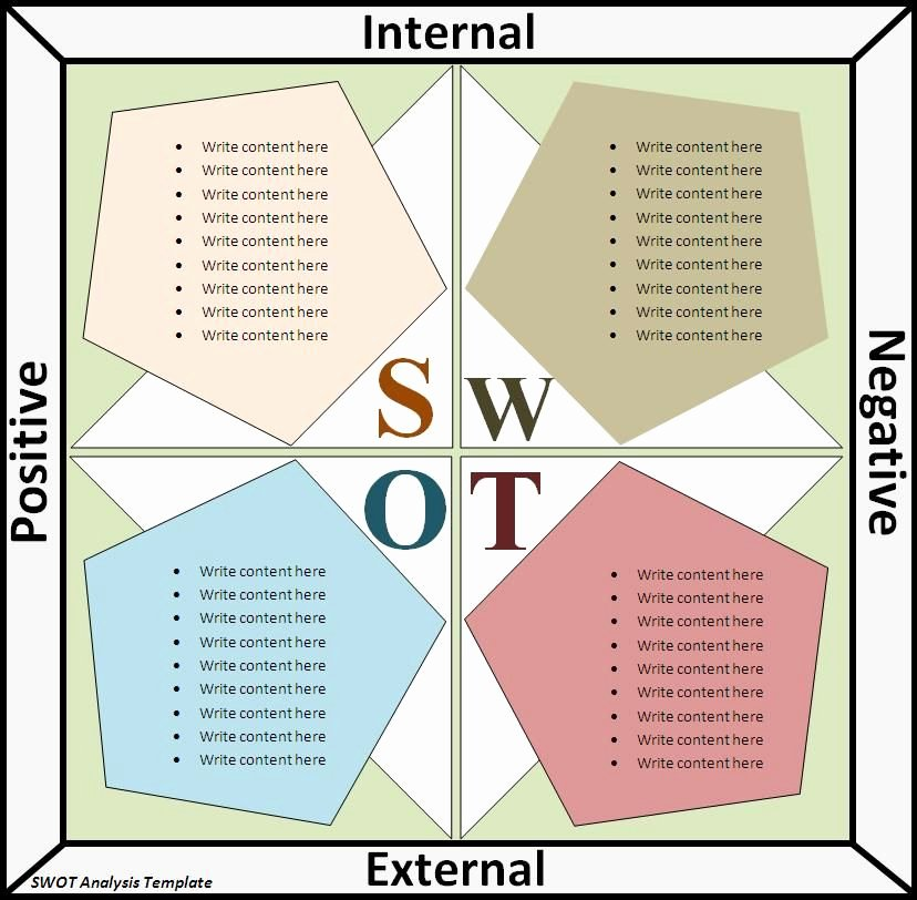 Swot Analysis Template Word Best Of Free Swot Template 25 Ity 2