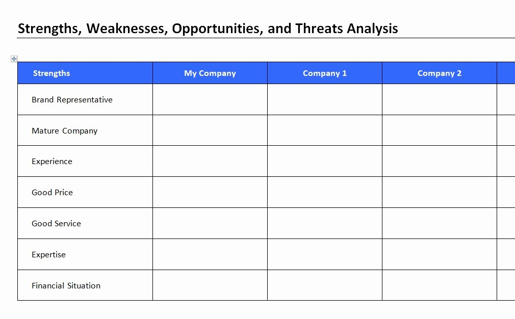 Swot Analysis Template Word Best Of Swot Analysis Template Free Microsoft Word Templates