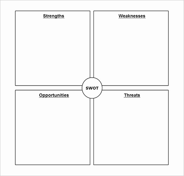 Swot Analysis Template Word Fresh Swot Analysis Template Word