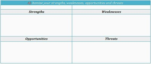 Swot Analysis Template Word Inspirational 25 Free Swot Analysis Templates