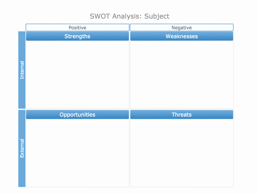 Swot Analysis Template Word Inspirational Swot Templates