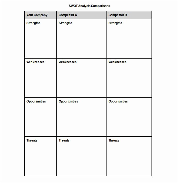 Swot Analysis Template Word Lovely 6 Blank Swot Analysis Templates Free Sample Example