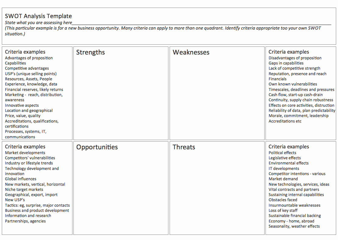 Swot Analysis Template Word Lovely How to Make Swot Analysis In A Word Document