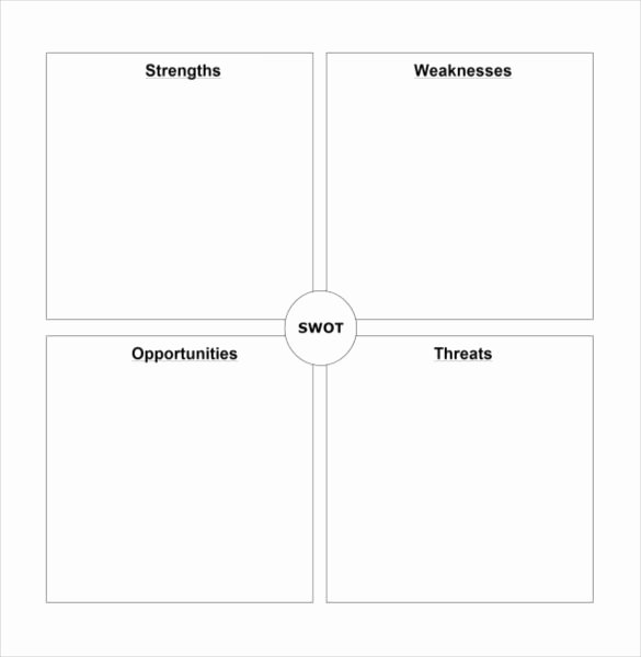 Swot Analysis Template Word Luxury Blank Swot Analysis Template 12 Free Word Excel Pdf