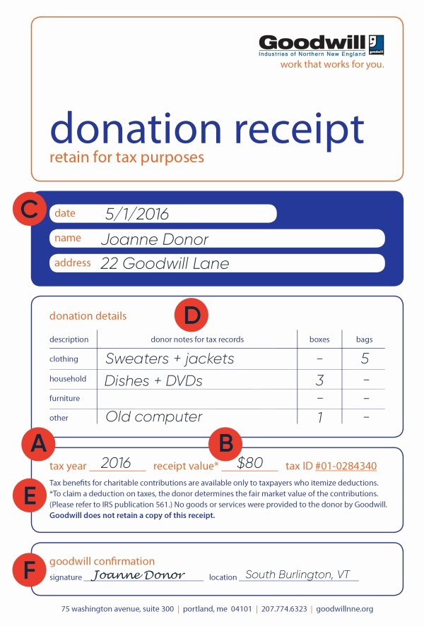 Tax Deductible Donation Receipt Template Beautiful How to Fill Out A Goodwill Donation Tax Receipt