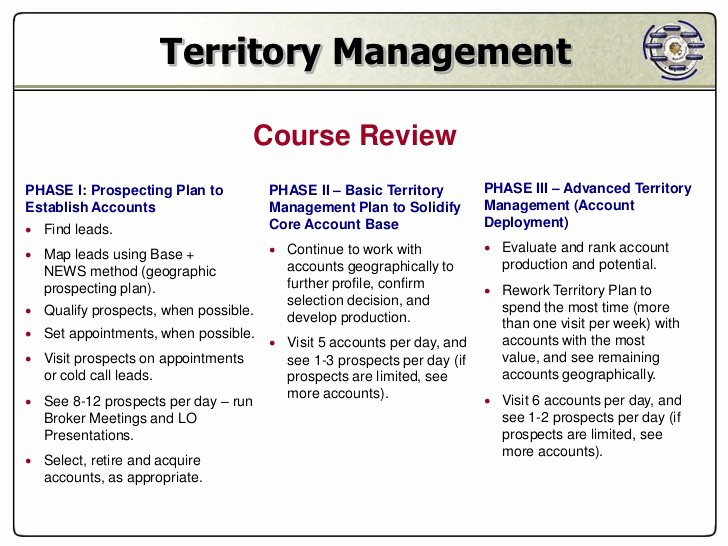 Territory Sales Plan Template Beautiful Sales Territory Management Plan Creating A Strategy that