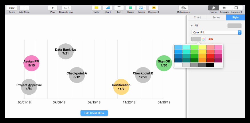 Timeline Template for Mac Lovely How to Make A Timeline In Keynote for Mac Free Template