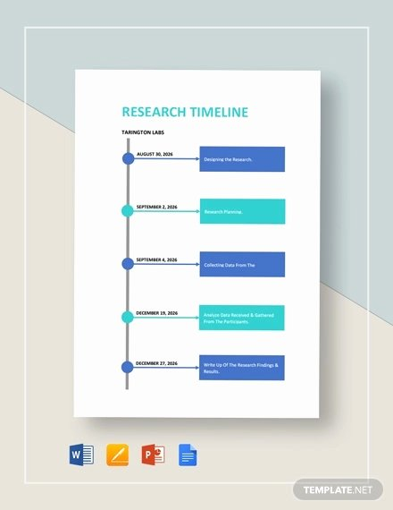 Timeline Template for Mac Lovely Timeline Template 71 Free Word Excel Pdf Ppt Psd