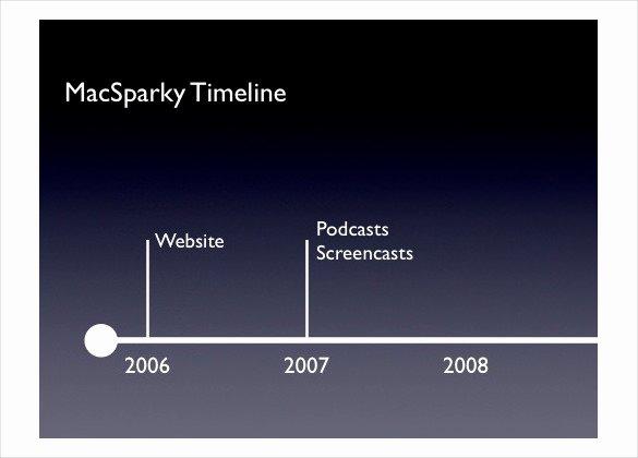 Timeline Template for Mac Unique 12 Keynote Timeline Templates Pdf Ppt