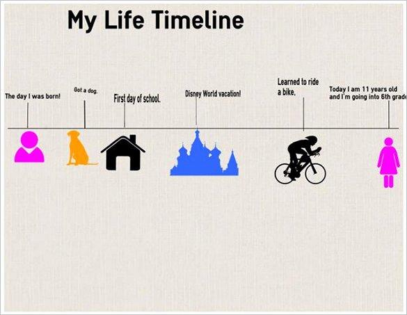 Timeline Templates for Kids Elegant 6 Timeline Templates for Kids Doc Pdf