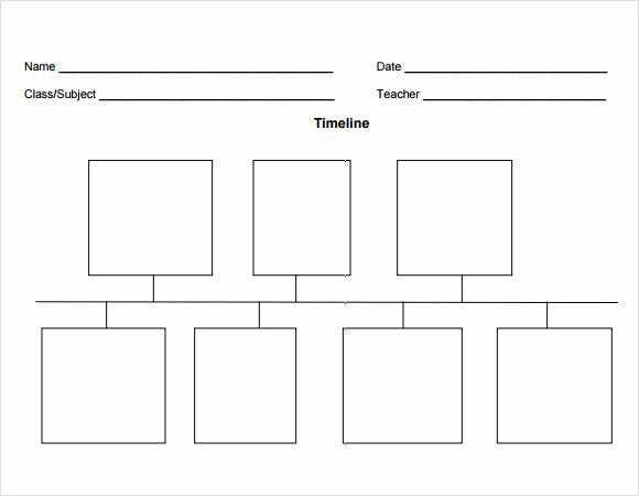 Timeline Templates for Kids Fresh Blog Archives Zebrablogs