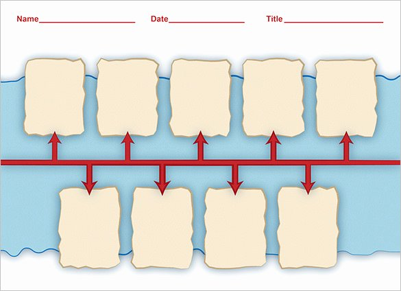 Timeline Templates for Kids Luxury 6 Timeline Templates for Students Doc Pdf