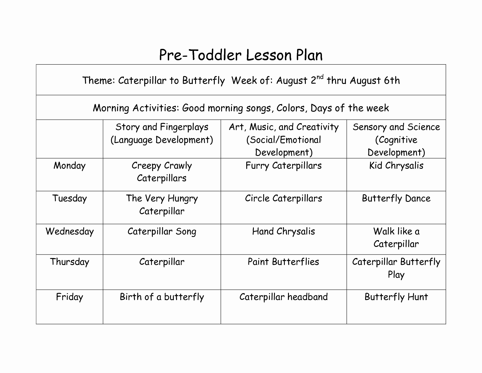 Toddler Lesson Plan Templates Unique Creative Curriculum Lesson Plan Template Google Search