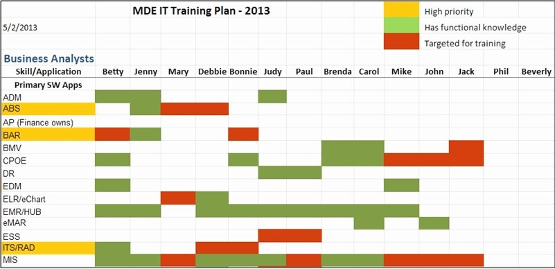 Training Calendar Template Excel Beautiful Employee Training Plan Template