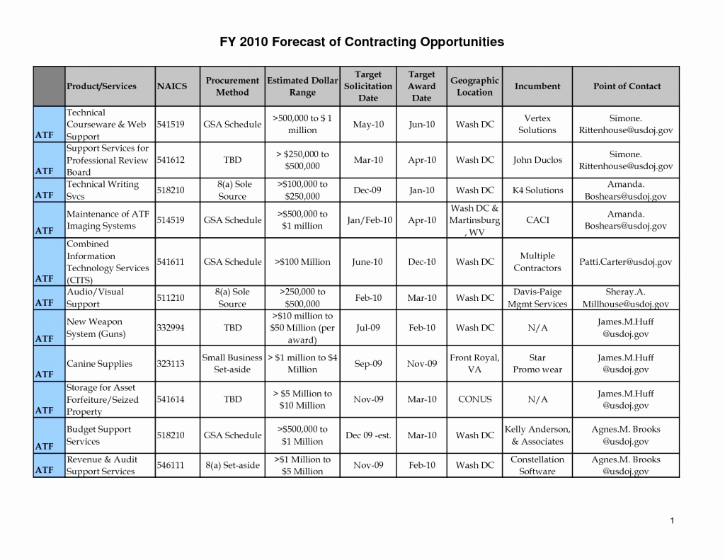 Training Calendar Template Excel Elegant Army Pt Calendar Example