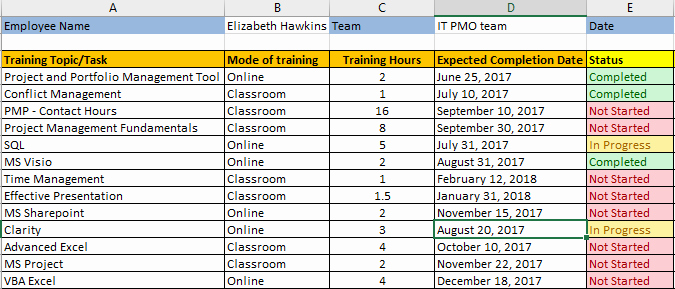 Training Calendar Template Excel Elegant Image Result for Employee Training Plan Template Excel