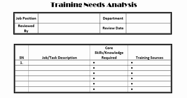 Training Needs Analysis Template Beautiful Training Needs Analysis Template Simple to Use and It S