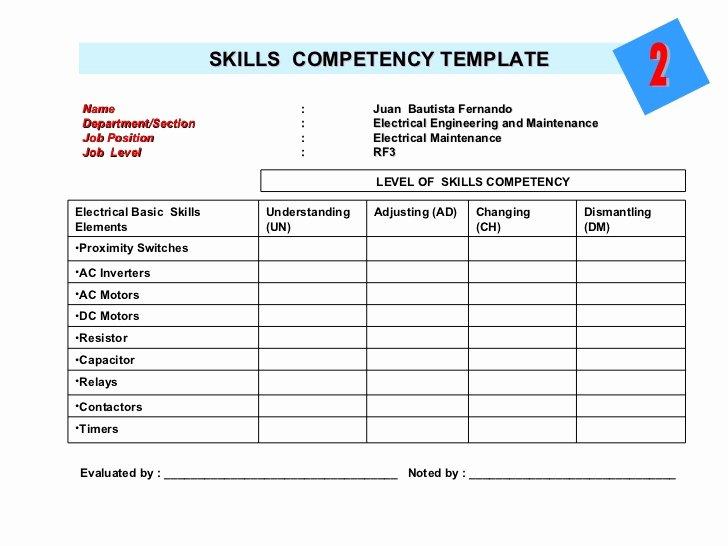 Training Needs Analysis Template Best Of Workshop On Training Needs Analysis