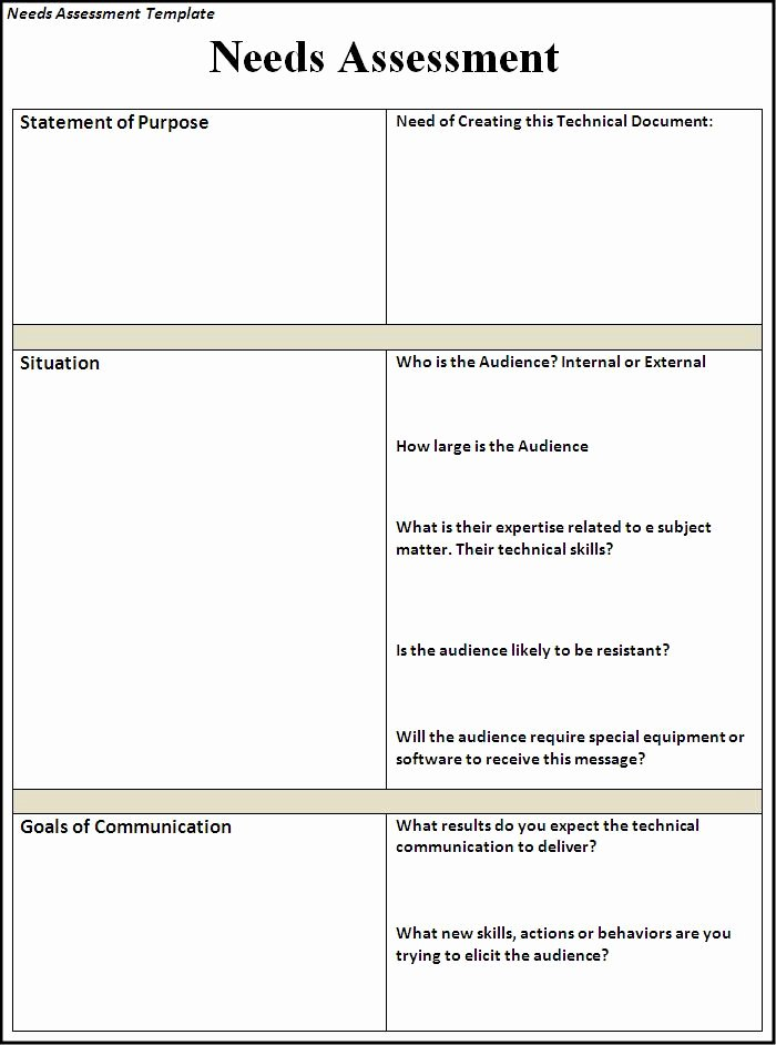 Training Needs Analysis Template Elegant assessment Templates