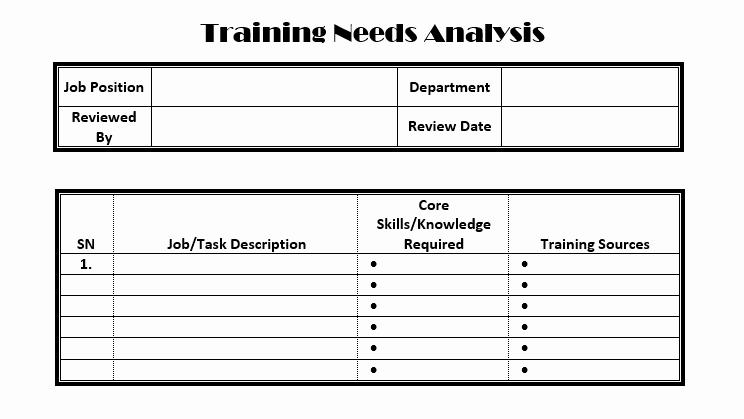 Training Needs Analysis Template Elegant Training Needs Analysis Template Simple to Use and It S