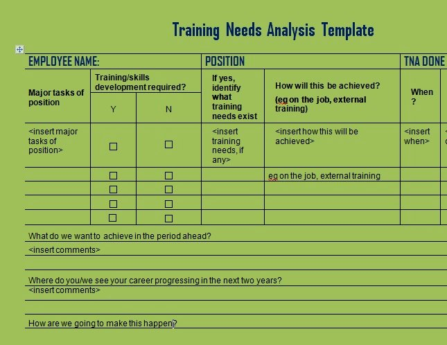 Training Needs Analysis Template Lovely Training Needs Analysis Template Project Management