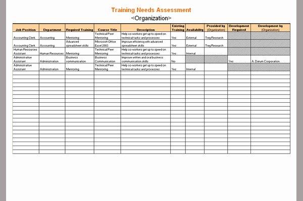 Training Needs Analysis Template New Free Training August 2015