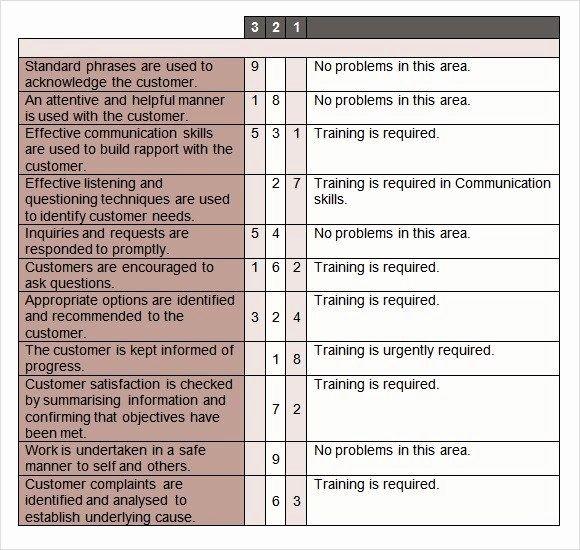 Training Needs Analysis Template New Sample Training Needs Analysis Template 9 Documents In Pdf