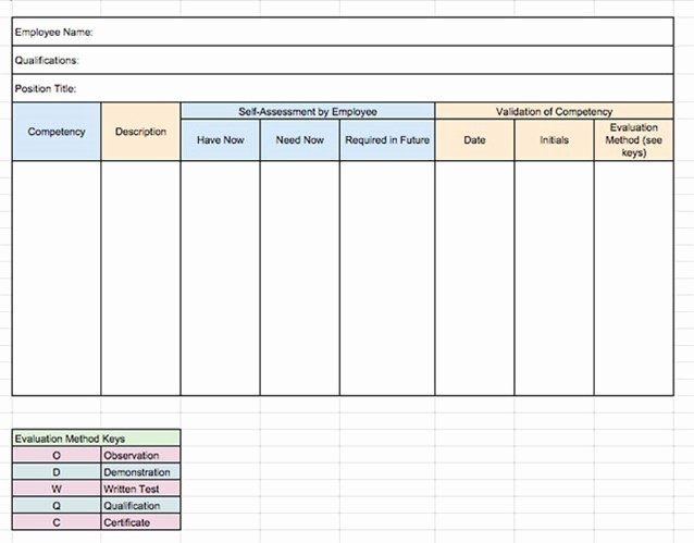 Training Needs Analysis Template Unique A Prehensive Guide to Training Needs Analysis