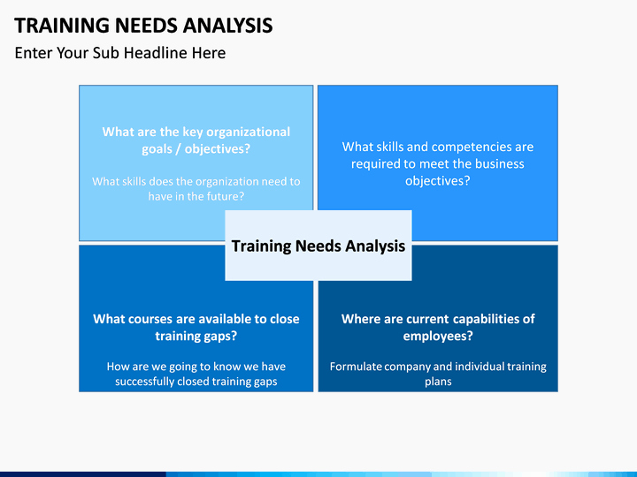 Training Needs Analysis Template Unique Training Needs Analysis Powerpoint Template