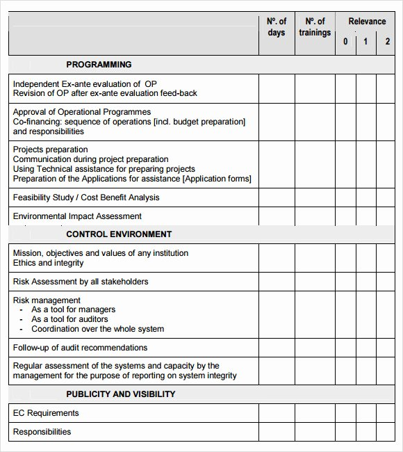 Training Needs Analysis Template Unique Training Needs assessment 14 Download Free Documents In