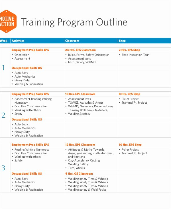 training outline templates