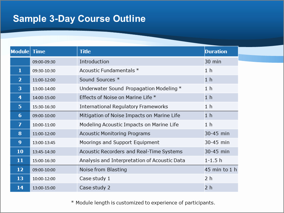 Training Outline Template Word Fresh Training Courses — Jasco Applied Sciences