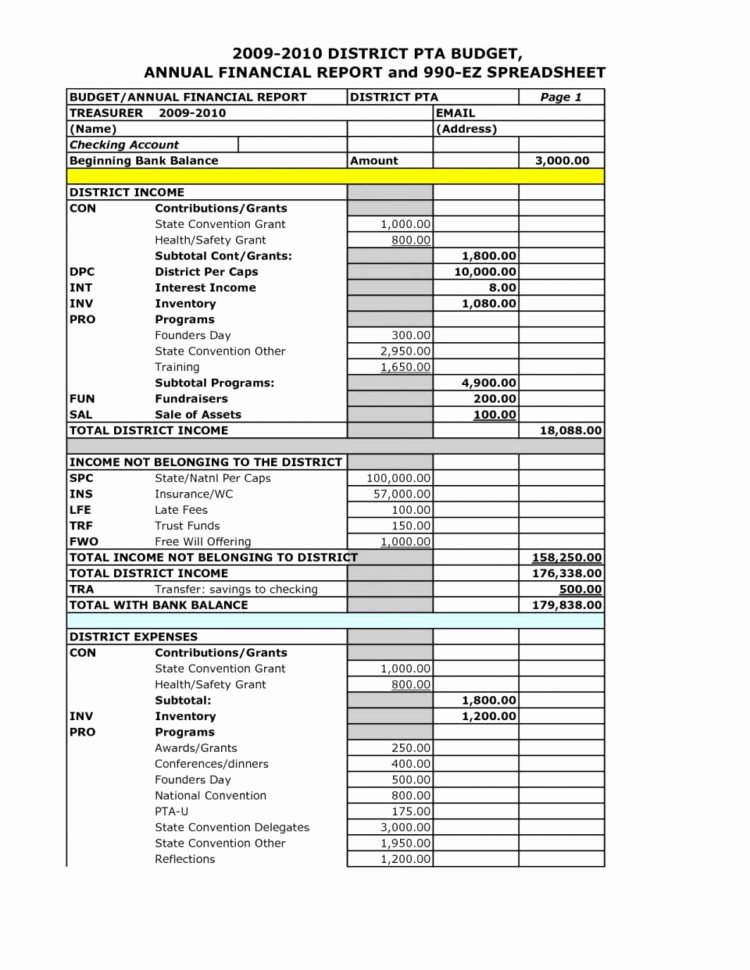 Treasurer Report Template Excel Elegant Treasurer S Report Excel Spreadsheet Google Spreadshee