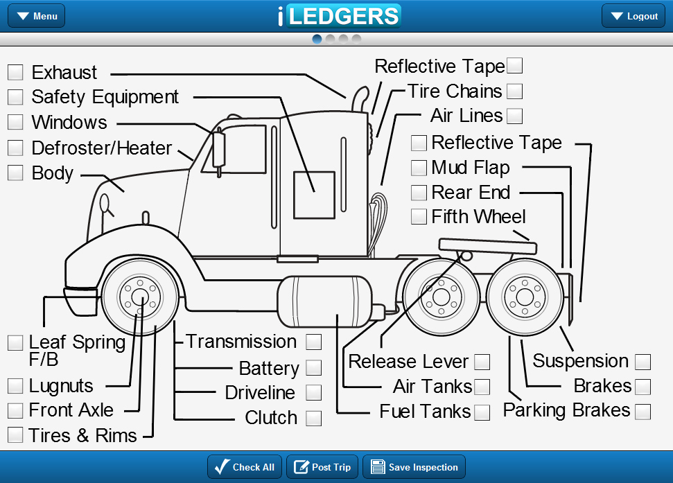 Truck Inspection form Template Unique Buying A Used Truck Your Truck Inspection Checklist