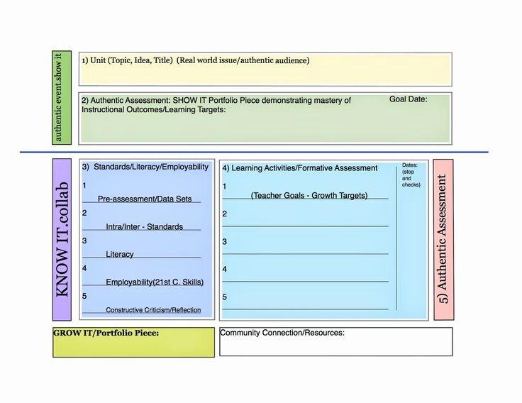 Unit Lesson Plan Templates Best Of Unit Lesson Plan Template for Fcps