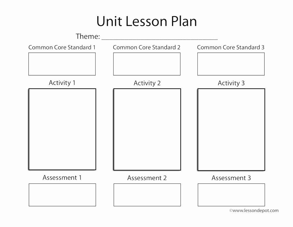 Unit Lesson Plan Templates Luxury Mon Core Unit Lesson Plan Template Lesson Depot
