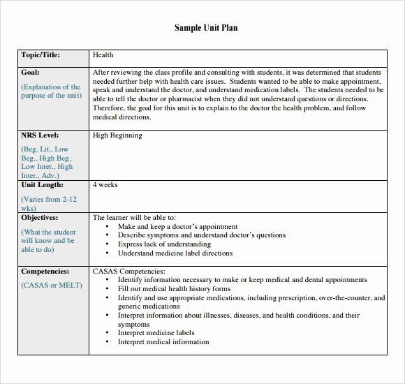 Unit Lesson Plan Templates Luxury Unit Plan Template