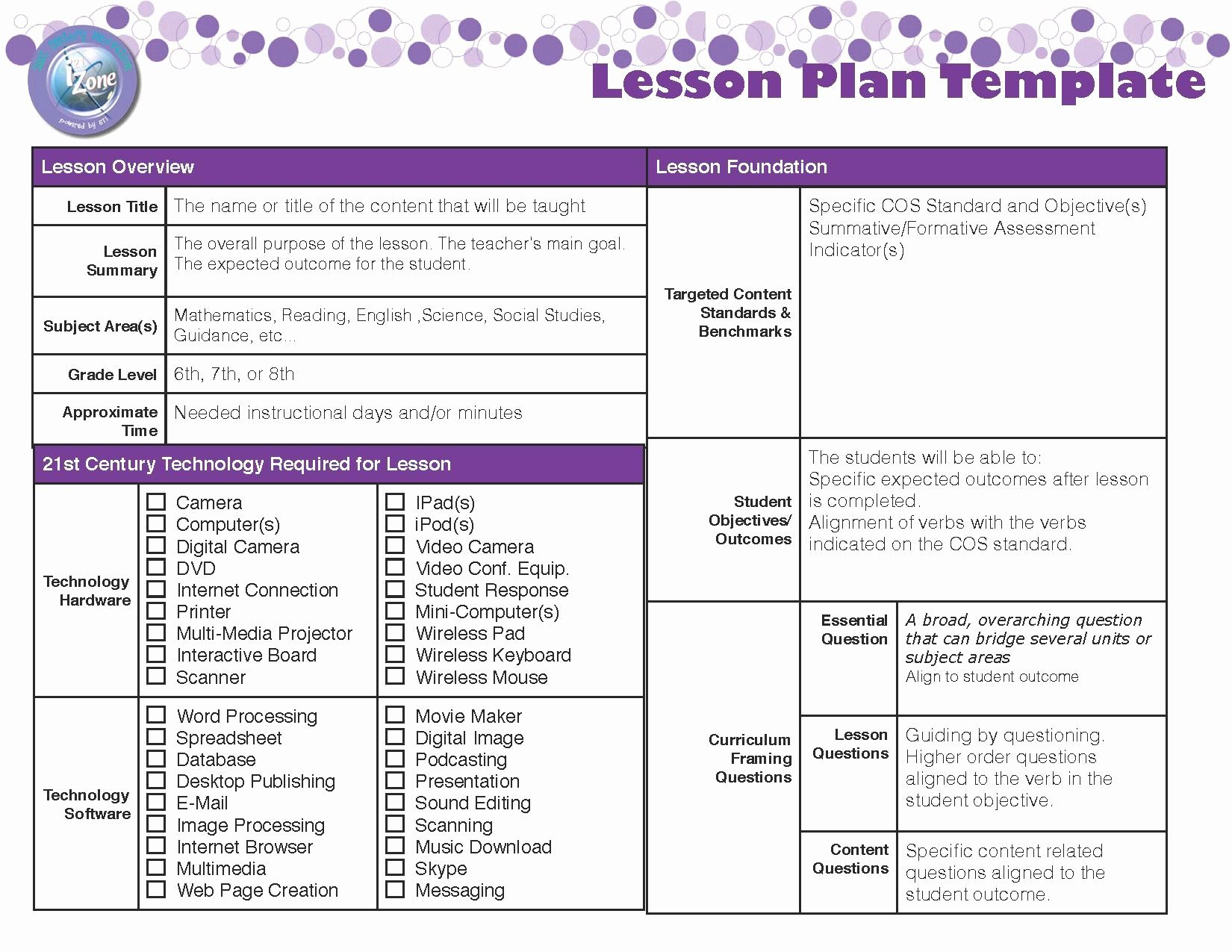 Unit Lesson Plans Template Awesome Teaching Strategies Lesson Plan Sample Wagun Rights