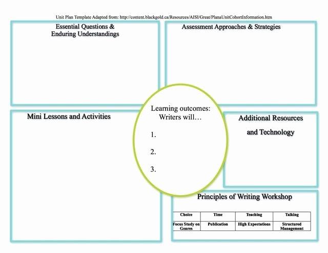 Unit Lesson Plans Template Elegant Pin by Cynthia Doramus On Classroom