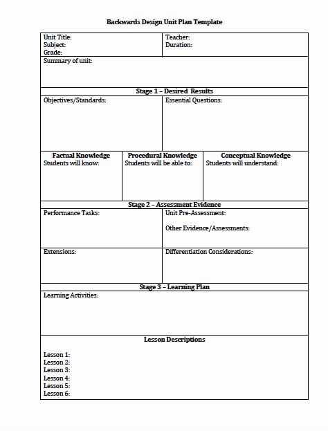 Unit Lesson Plans Template New the Idea Backpack Unit Plan and Lesson Plan Templates for