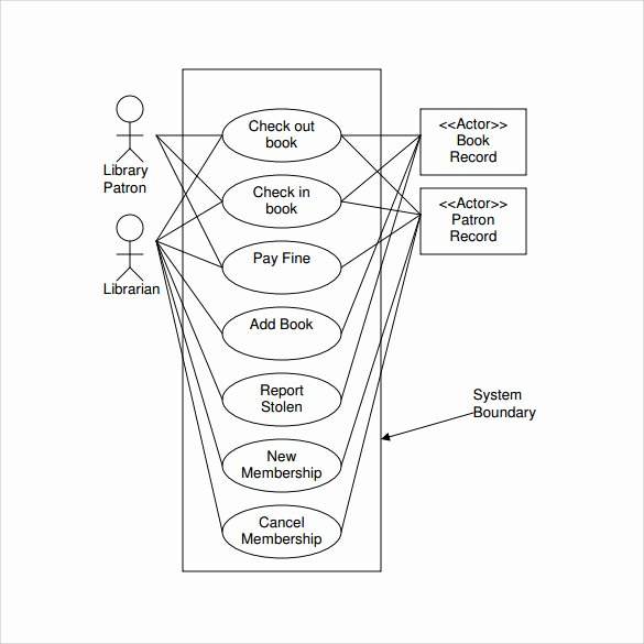 Use Case Template Examples Elegant Sample Use Case Diagram 13 Documents In Pdf Word