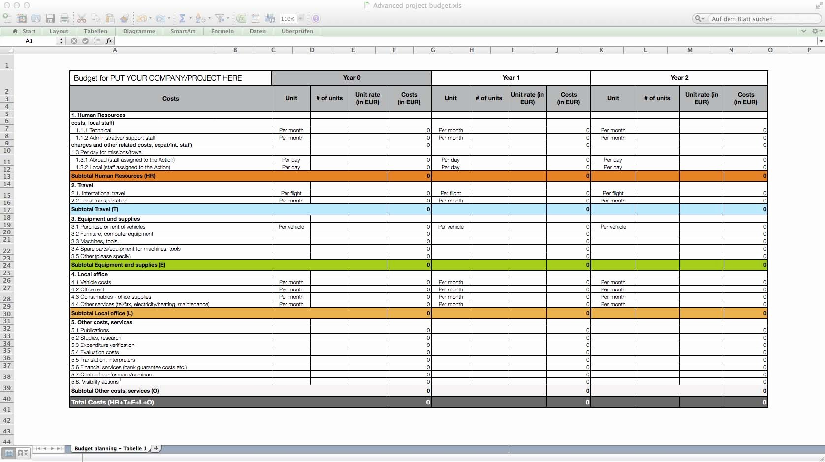 Use Case Template Examples Inspirational Use Case Template Excel