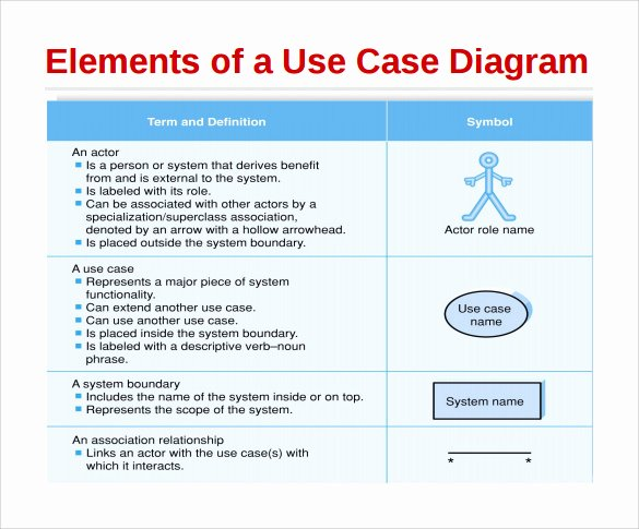 Use Case Template Examples Luxury Sample Use Case Diagram 13 Documents In Pdf Word