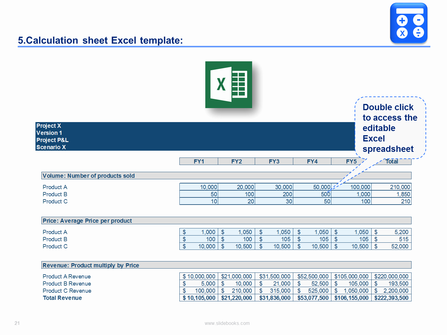 Use Case Template Excel Awesome Financial Modelling Course Including An Excel Financial