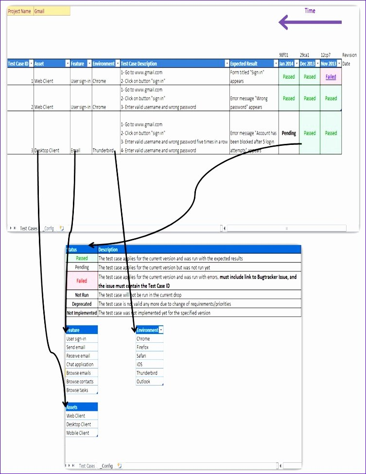 Use Case Template Excel Beautiful 5 Test Cases Template Excel Exceltemplates Exceltemplates