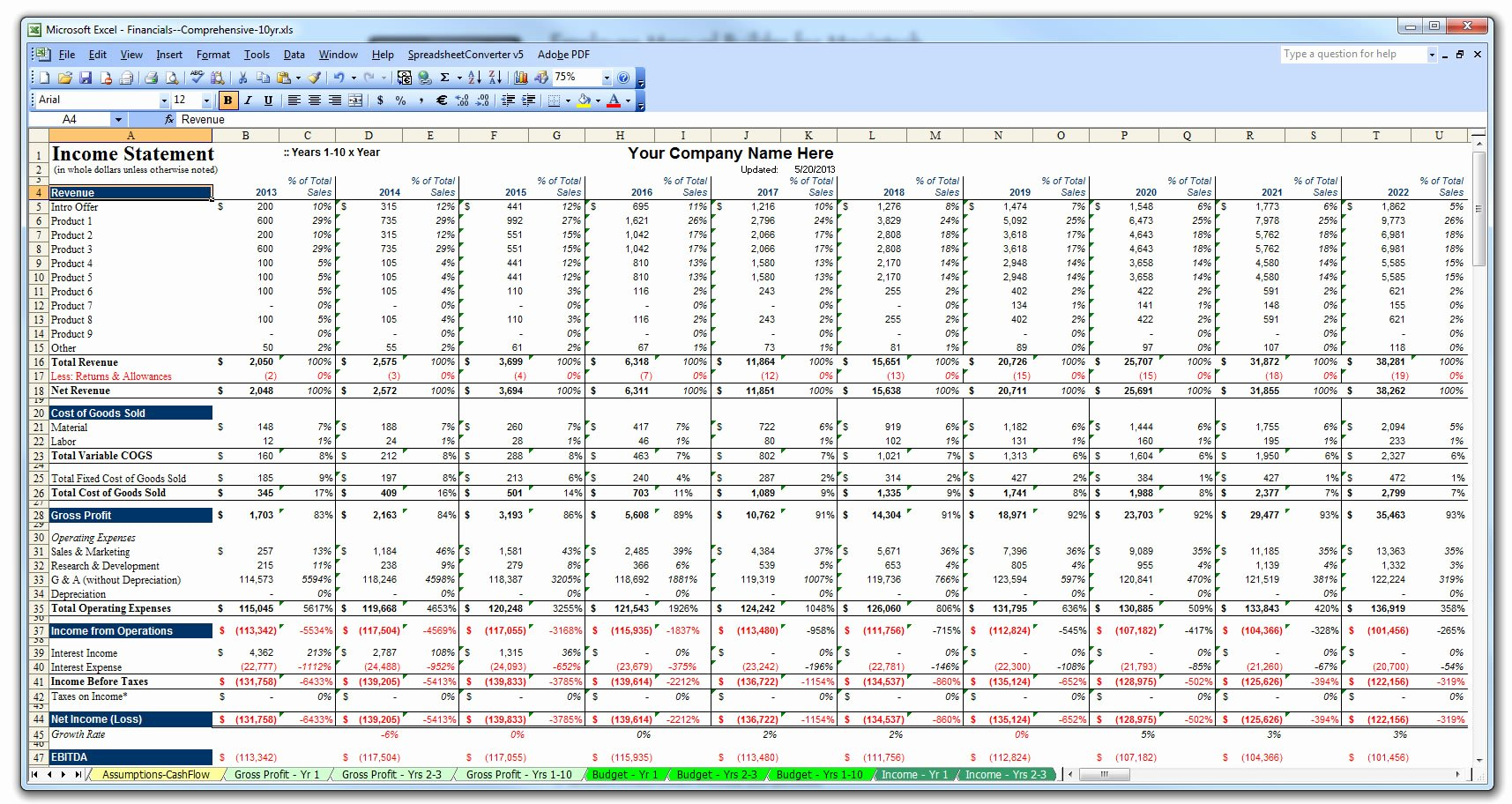 Use Case Template Excel Inspirational Business Case Template Excel