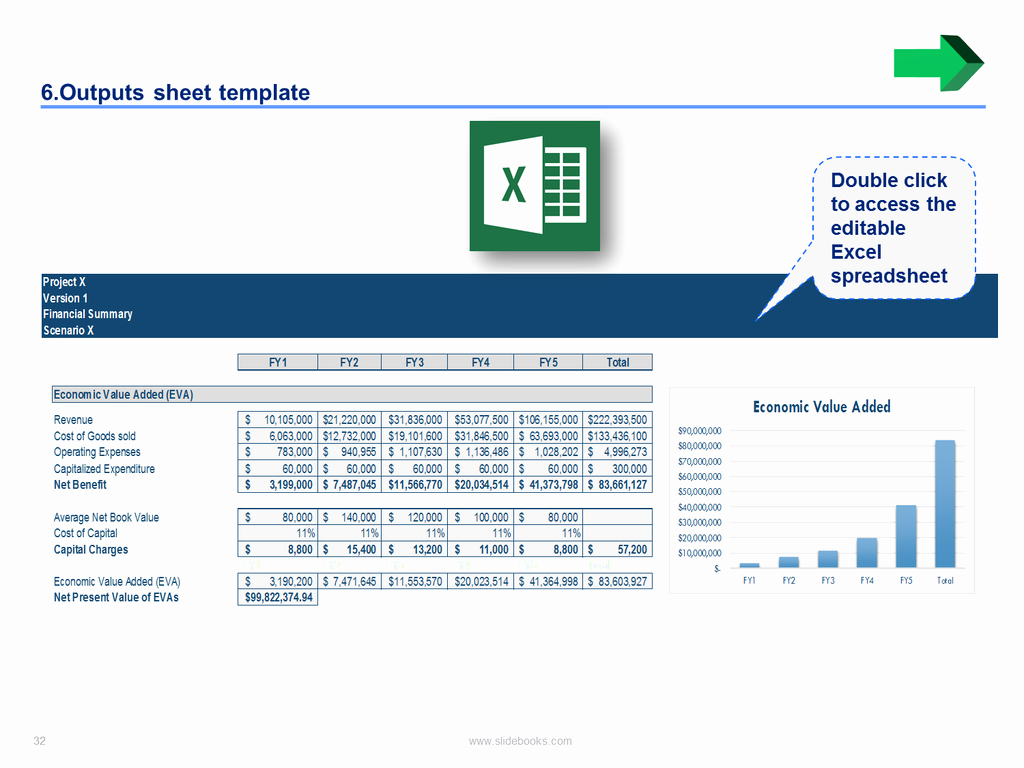 Use Case Template Excel Luxury Download A Simple Business Case Template